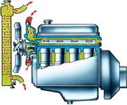 Промывка системы охлаждения автомобиля подручными средствами