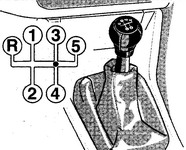 Механическая коробка передач и е техническое обслуживание